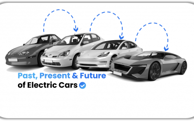 Past, present and future of Electric Cars